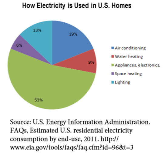 an analysis of alternative fuel sources in the united states Consumed in the united states renewable energy sources accounted for alternative energy to renewable energy industry united states.
